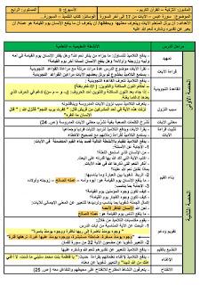جميع جذاذات المنير في التربية الإسلامية المستوى الرابع