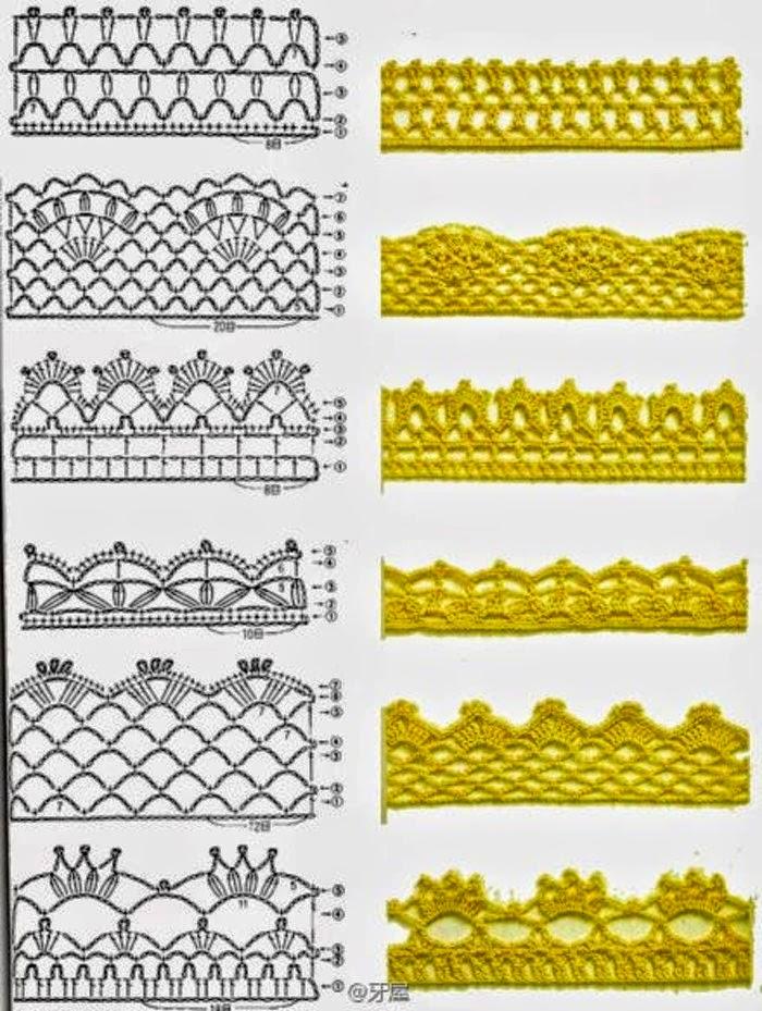 7 patrones de puntillas crochet todo crochet - Hacer puntillas de ganchillo ...