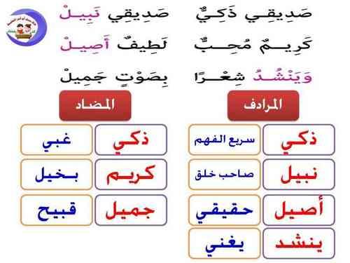شرح نشيد صديقى للصف الثاني الابتدائي ترم أول 2020 أ/ حسام أبو أنس 2