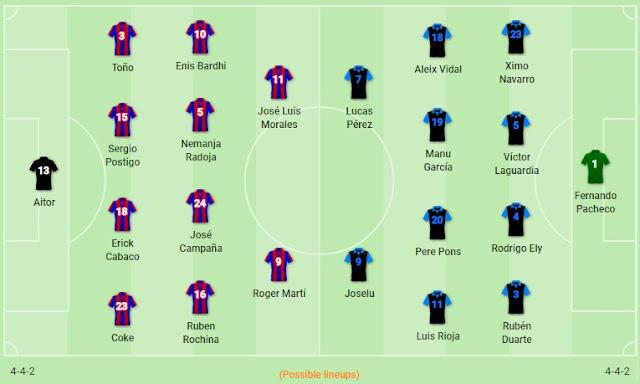 Prediksi Levante vs Deportivo Alaves — 18 Januari 2020