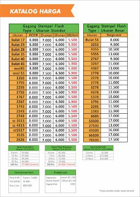 katalog harga gagang karet stempel 2020