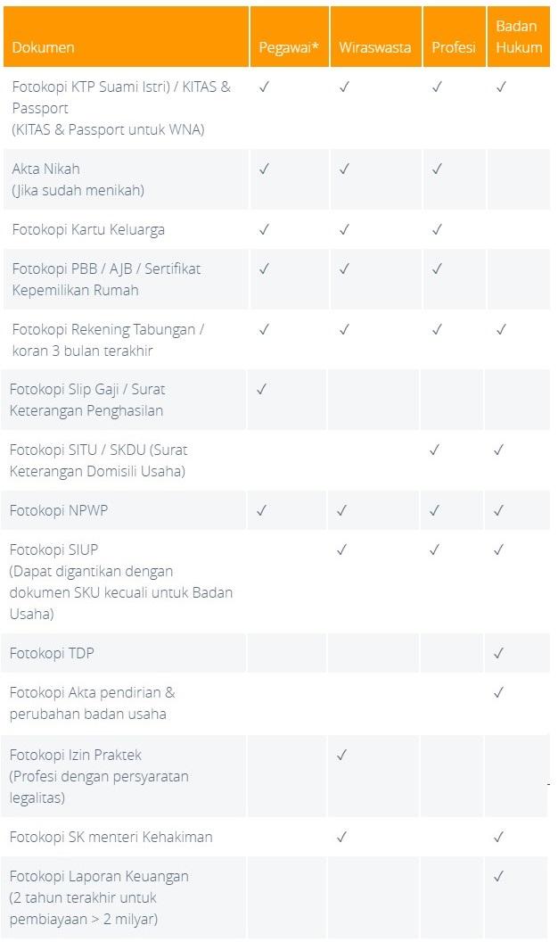 syarat harga kredit mobil baru daihatsu