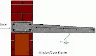 Lintel, Classification lintel material, types of  Lintel, Wooden lintel, Stone lintel, Brick lintel, Steel lintel, Reinforced concrete lintel,