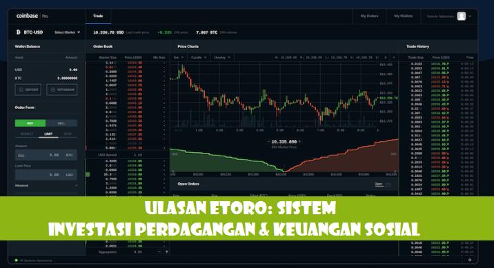 Ulasan eToro: Sistem Investasi Perdagangan & Keuangan Sosial
