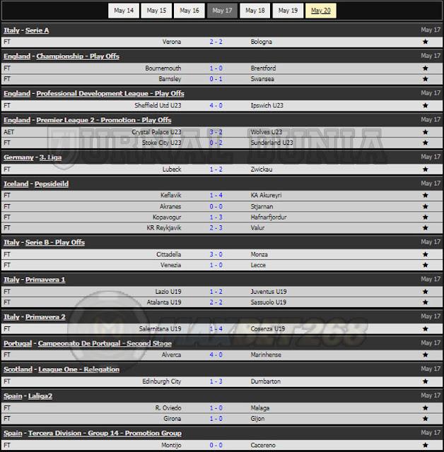 Hasil Pertandingan Sepakbola Tadi Malam, Senin Tanggal 17 - 18 May  2021