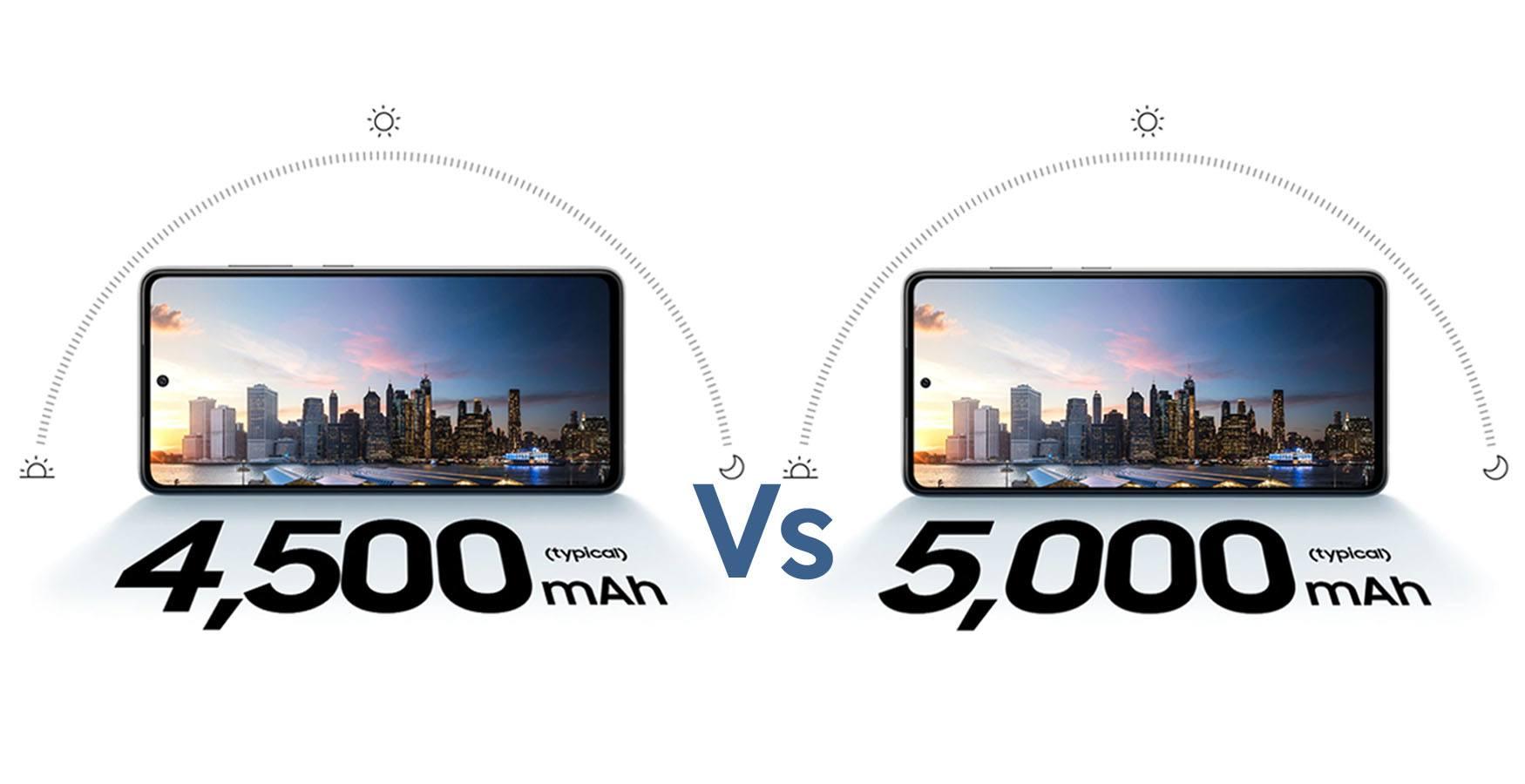 Camera Galaxy A52 vs Galaxy A72