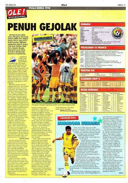 WORLD CUP 1998 ROMANIA TEAM PROFILE