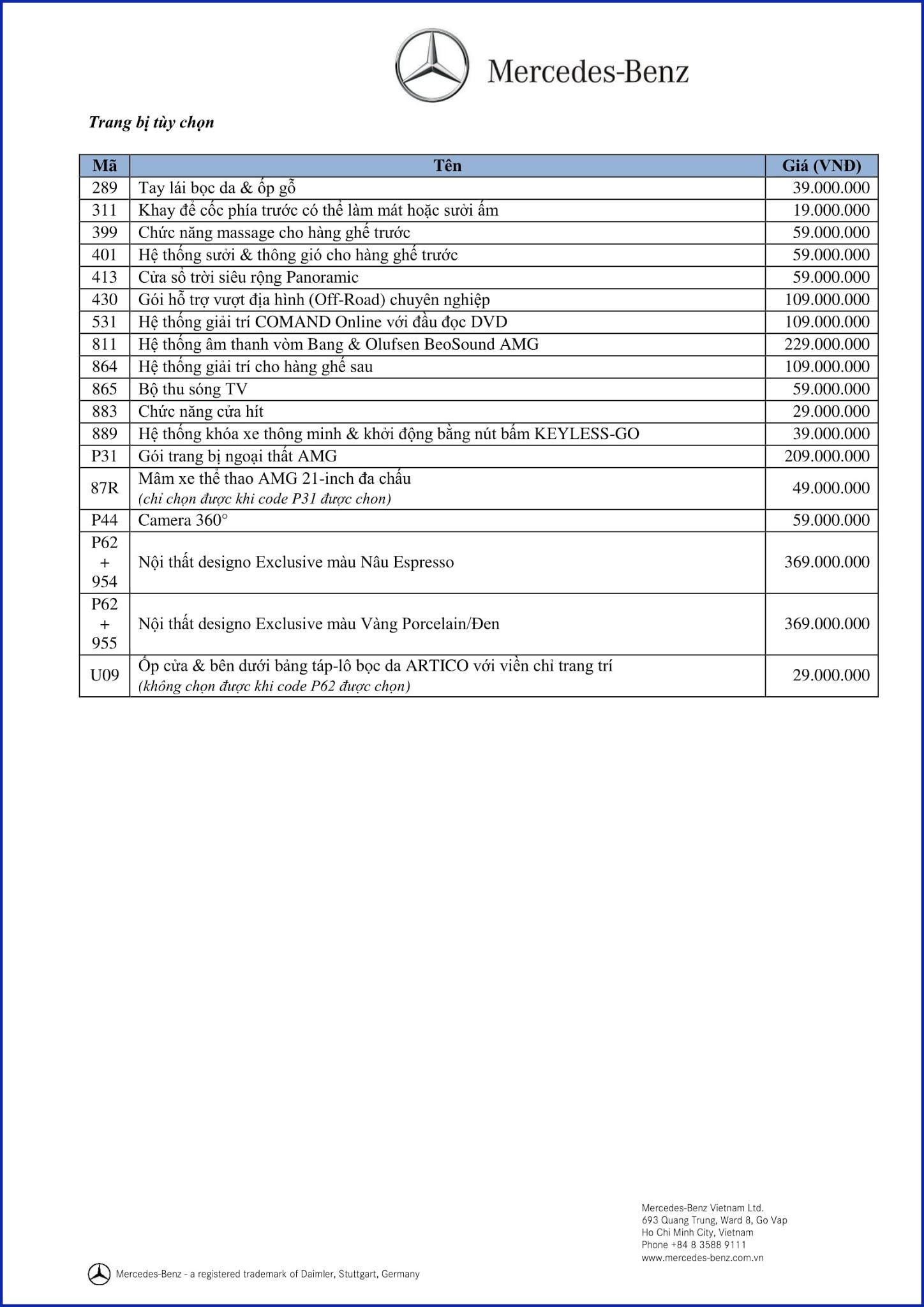 Bảng thông số kỹ thuật Mercedes GLS 350d 4MATIC 2018 tại Mercedes Trường Chinh