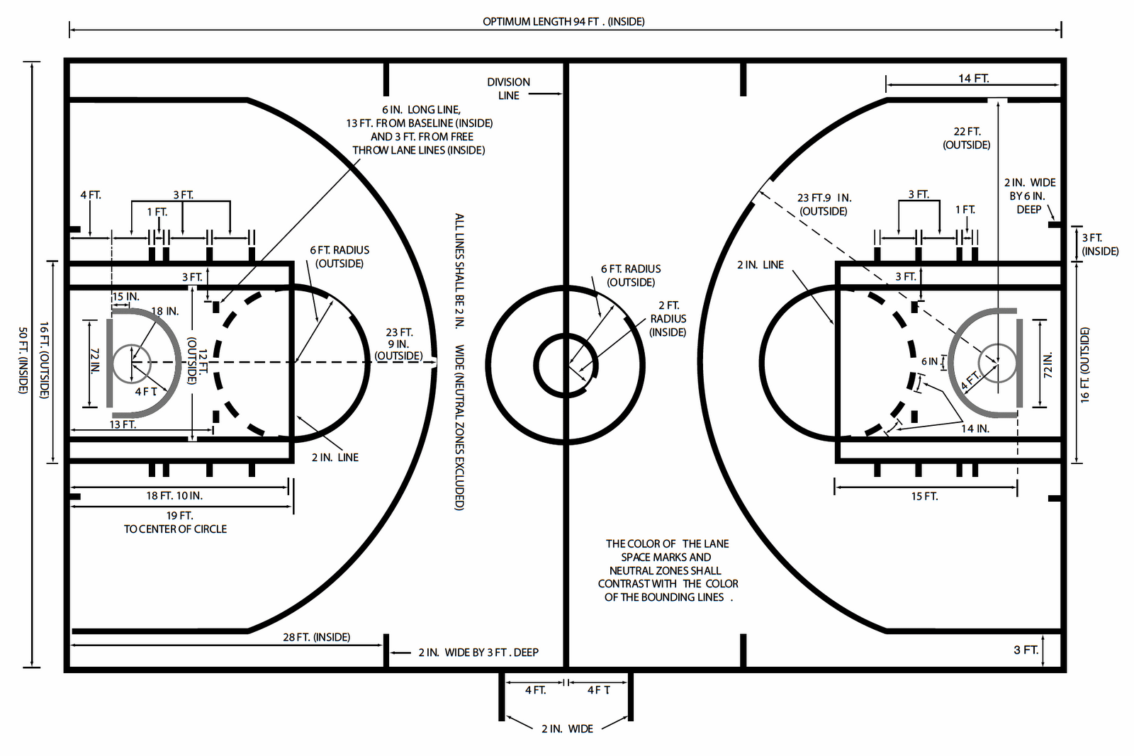 Drawing a basketball court with R – Ewen Gallic