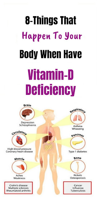 8 Signs That You May Have Deficiency In Vitamin D And How To Get More