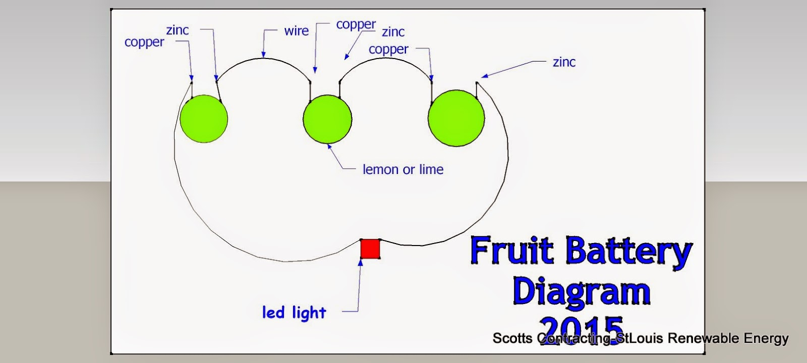 Fruit Battery Wiring Diagram