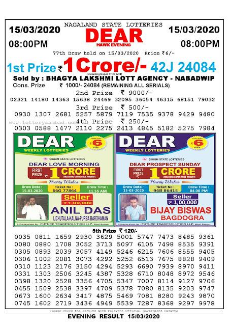 Lottery Sambad 15.03.2020 Nagaland Lottery Result 8 PM