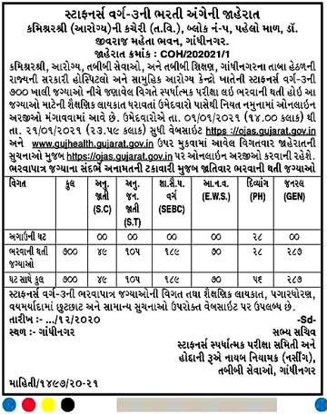 Staff Nurse Recruitment For 700 Posts On Gujarat Health Department Medical Services 2020