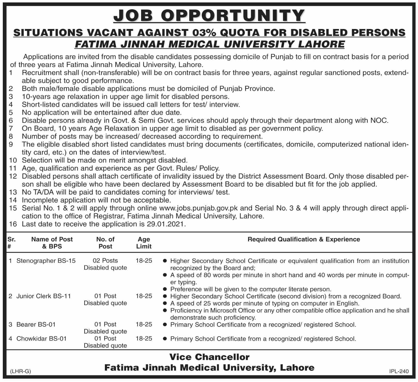 Fatima Jinnah Medical University Jobs 2021 - Stenographer Jobs 2021 - Junior Clerk Jobs 2021 - Chowkidar Jobs 2021 - Jobs in Lahore