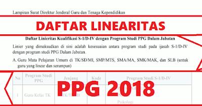 Linearitas PPG 2018