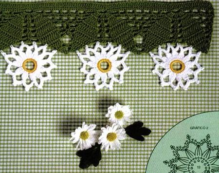 DIY - Decoração: Bico Com Margaridas De Crochê - Com Gráficos