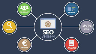what is seo and how it works,  seo wiki,  seo tutorial,  seo google,  types of seo,  how to do seo,  what is seo in digital marketing,  seo company,