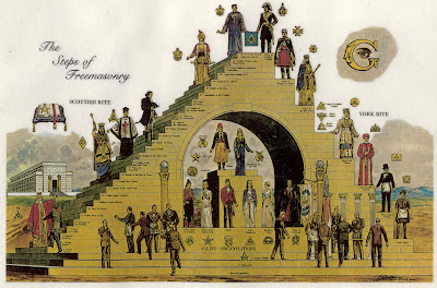 The Steps of Freemasonry
