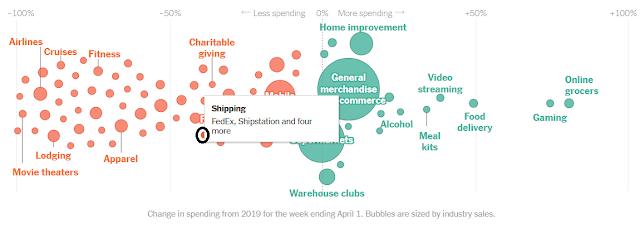 Shipping industry spending down coronavirus 2020