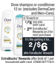 FREE Dove Shampoo CVS Coupon Deal 4/11-4/17