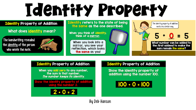 Teach students the meaning of the identity property of addition and multiplication by first making a visual connection to the word!