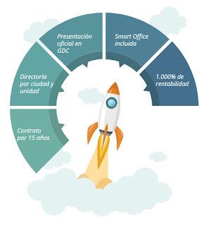 GDC Cooperative tu directorio publicitario en Internet