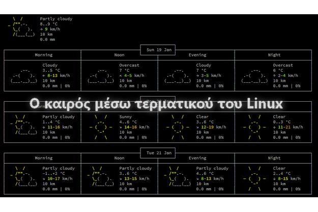 Πρόγνωση καιρού μέσω του Linux τερματικού (Vol 3)