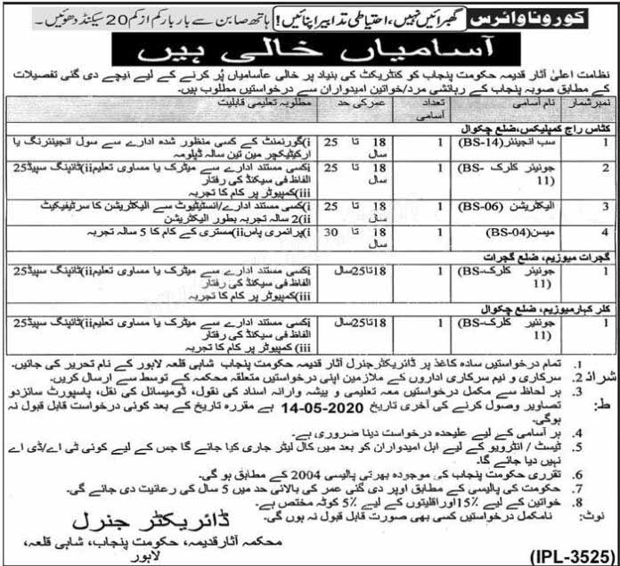 Directorate General of Archaeology Jobs