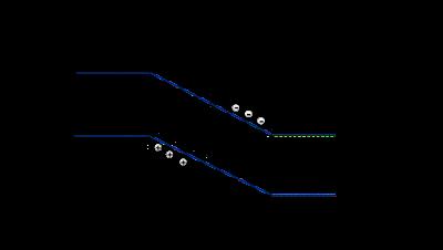 Diagramme énergétique de la jonction PN