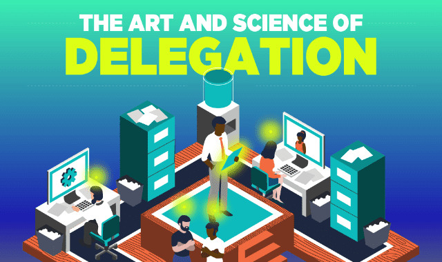 Art and Science of Delegation