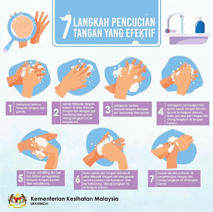 tips hadapi pandemik Covid19 dan PKP