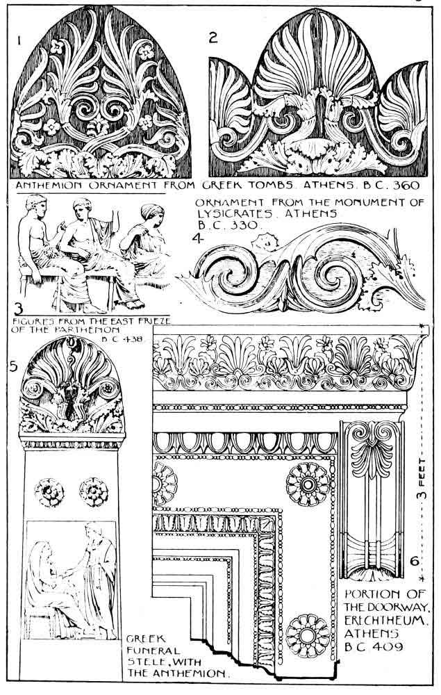 Ancient Greek Ornaments - Symbols & Meanings