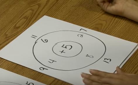 لعبة بسيطة لتشجيع الاطفال على العمليات الحسابية