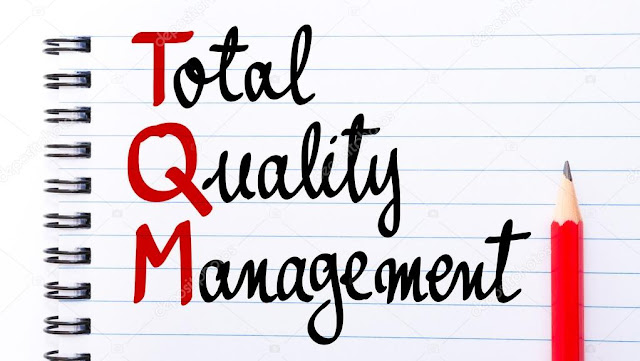 what is the TOTAL QUALITY MANAGEMENT (TQM)