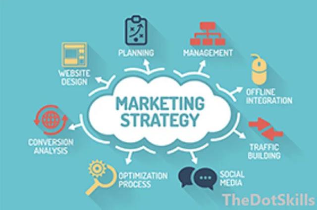 La meilleure stratégie marketing digital pour les entreprises en démarrage