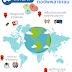 การ์ทเนอร์เผยไวรัส COVID-19 ส่งผลกระทบสำคัญต่อซัพพลายเชนยุคโลกาภิวัตน์  พร้อมแนะธุรกิจเร่งทำแผนรับมือครบทั้ง 3 ระยะ