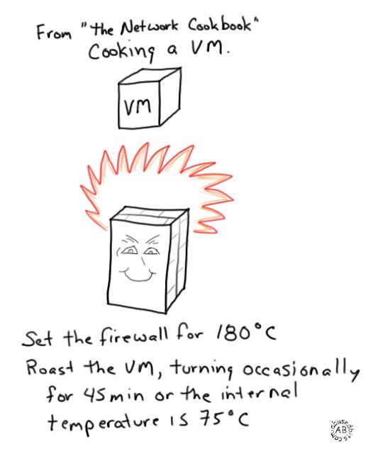 cooking a VM