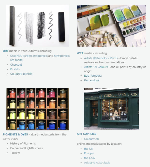 Fine Art Materials Guide - for Artists