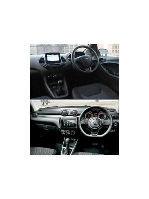 Ford Figo Blu TDCi vs Maruti-Suzuki Swift ZDi Comparison Test Review