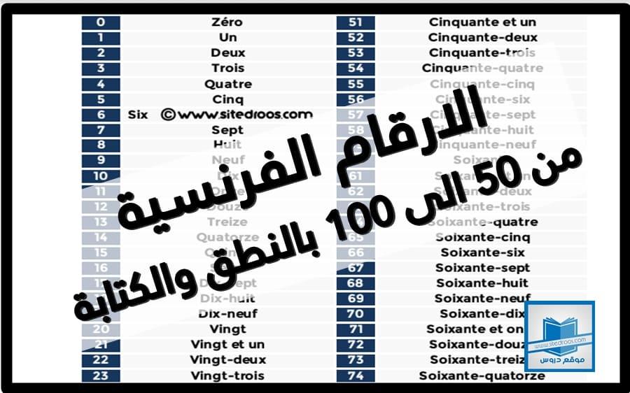 الأرقام بالفرنسية من 50 الى 100