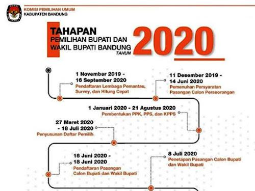Tahapan Pilbup Kabupaten Bandung 2020