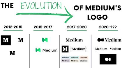 Kelebihan menulid di Medium