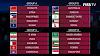 نتائج مباريات تصفيات اسيا اليوم 15-10-2019 المؤهلة لكاس العالم 2022