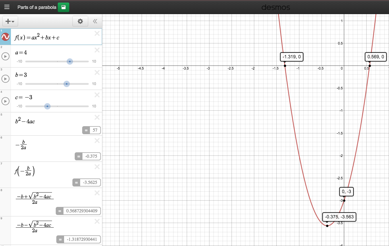 eat play math: How DESMOS changed the way I teach.