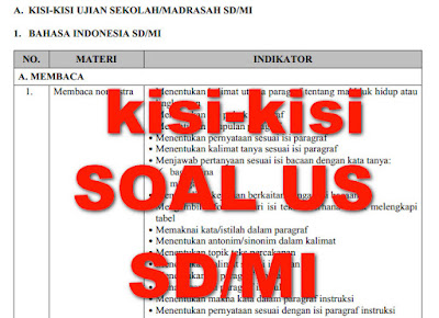Download Kisi-kisi Soal US SD/MI Tahun 2017