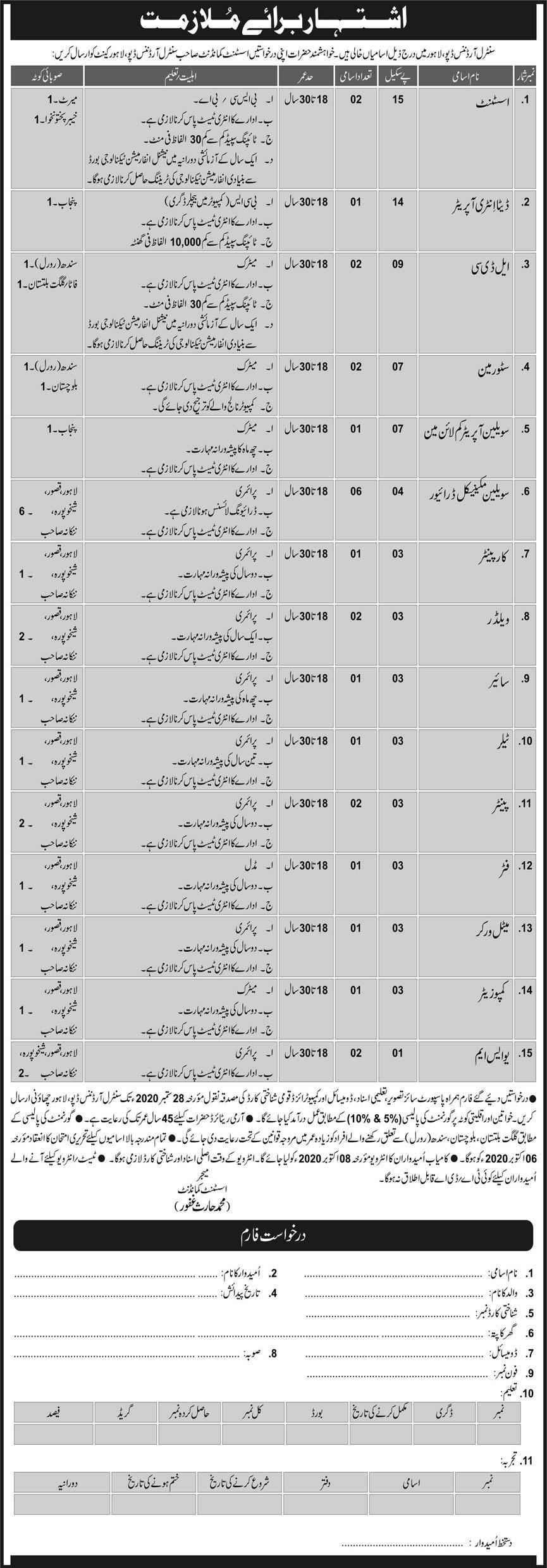 Latest Pakistan Army Ordnance Depot Cantt Jobs 2020 | Multiple Jobs