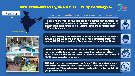 Best-Practices-to-fight-COVID-19