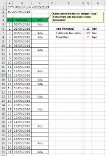Cara menggunakan fungsi counta dan countblank