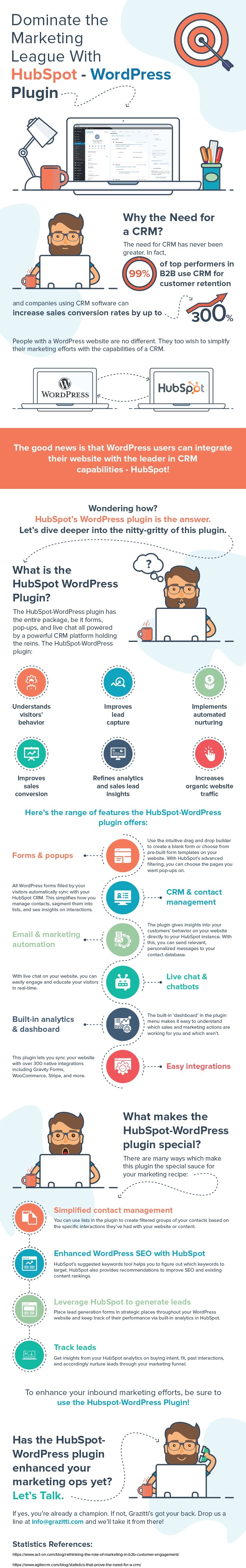 Dominate The Marketing League With HubSpot – WordPress Plugin #infographic