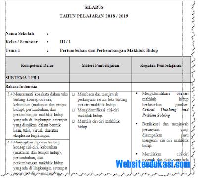 Silabus Kelas 3 SD/MI Kurikulum 2013 Revisi 2018
